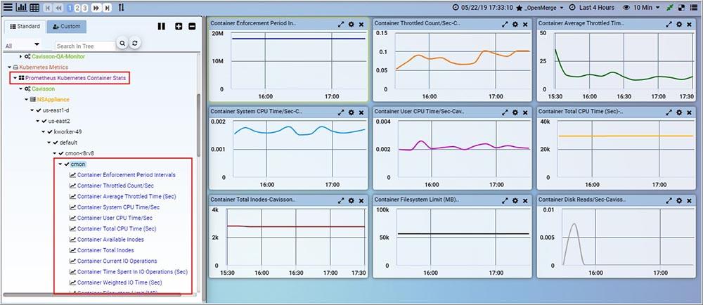 Prometheus Monitoring | Performance Testing, Monitoring